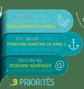 Dessin - Les 3-priorités du schéma territorial de l'innovation - Lorient technopole