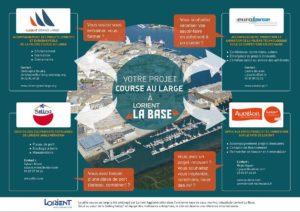 Votre projet course au large à Lorient La Base