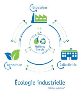 Master écologie industrielle territoriale UBS