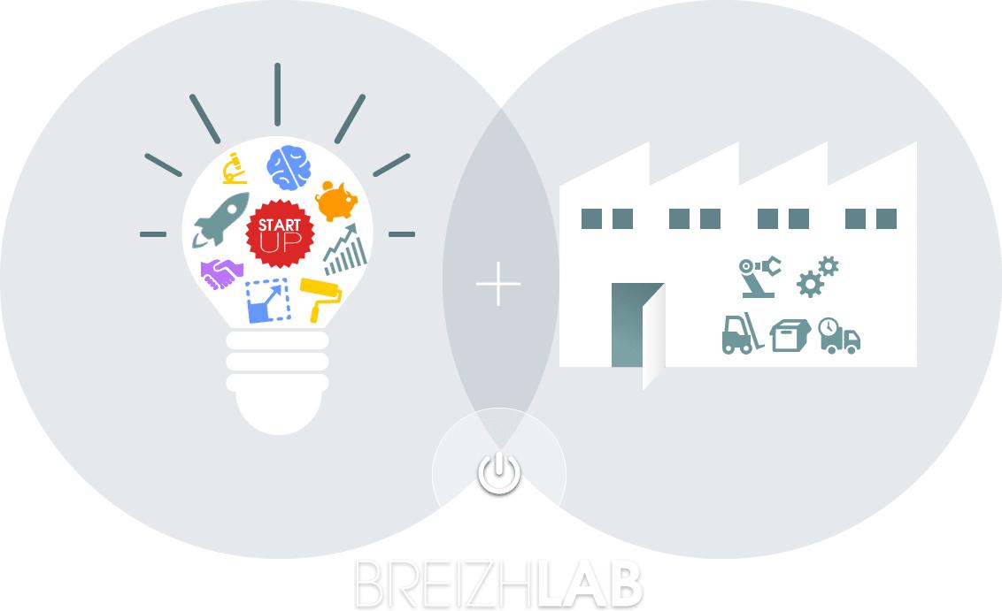 Avec Breizh Lab, accueillez une start-up dans votre entreprise